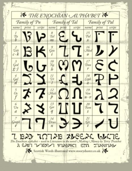 golem_language_enochian_alphabet